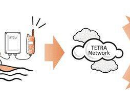 Meten en regelen op afstand via TETRA